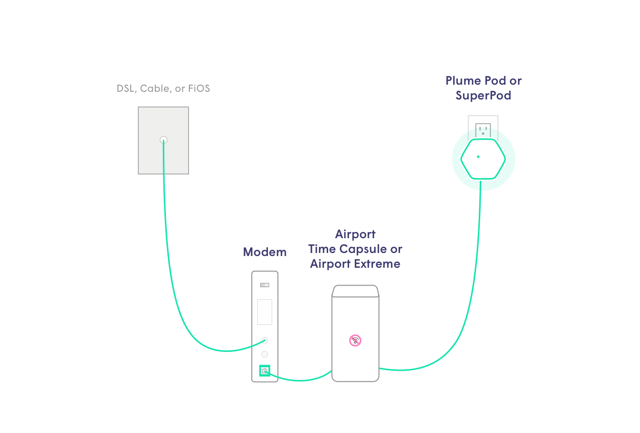 2._Airport_Time_Capsule_Copy.png