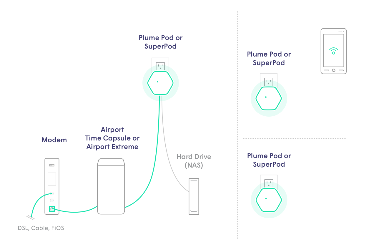 4._Airport_Time_Capsule_Copy_3.png